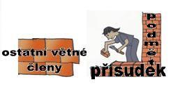 Větné členy - základní přehled - Moje čeština - Čeština na internetu zdarma