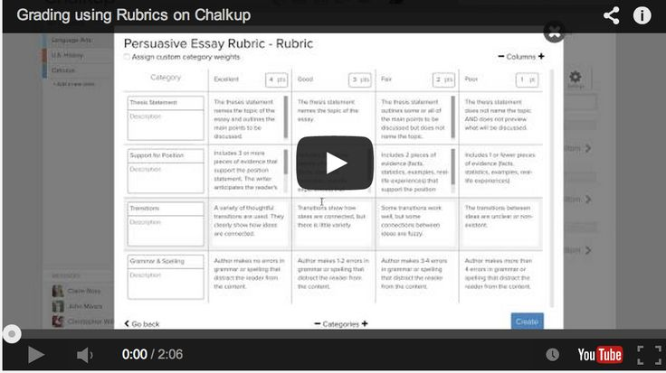 Rubrics to Help You Grade Students Assignments on Google Drive ~ Educational Technology and Mobile Learning