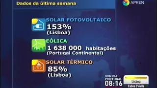 as energias renovaveis em portugal - YouTube