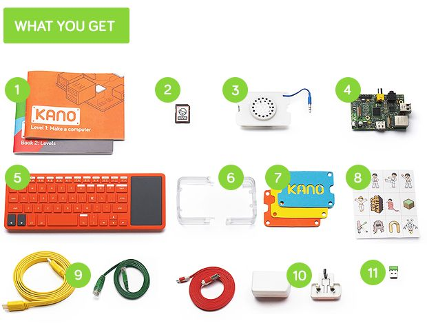 Kano: A computer anyone can make with Raspberry Pi by Kano  Kickstarter