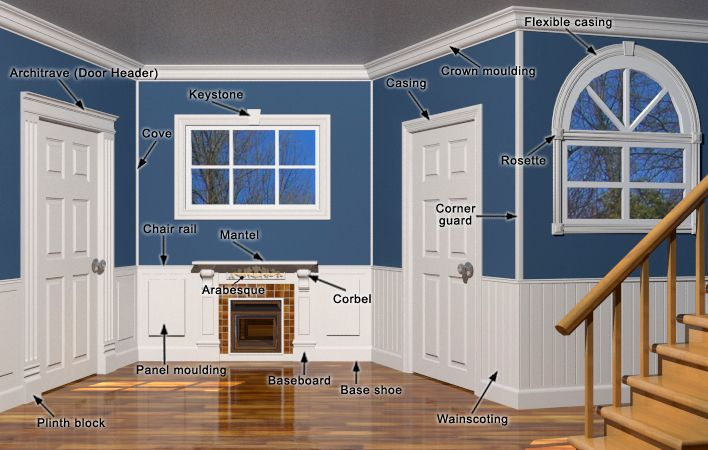 78 Images About Interior Trim On Pinterest Pictures Of Pocket Doors And Interior Windows
