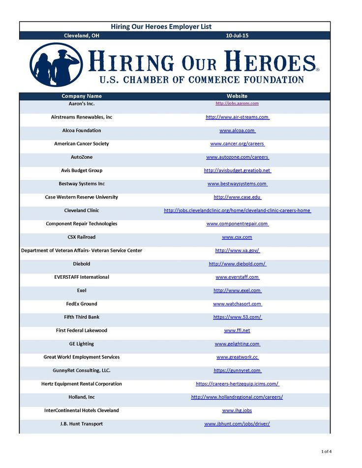 23 best Job Fairs and Ongoing Opportunities images on Pinterest - military resume writers