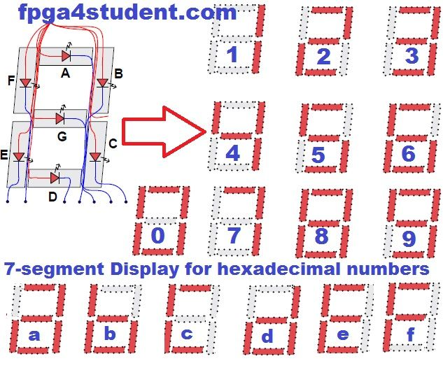 2 Digit Up Down Counter Circuit Using 7 Segment Displays With