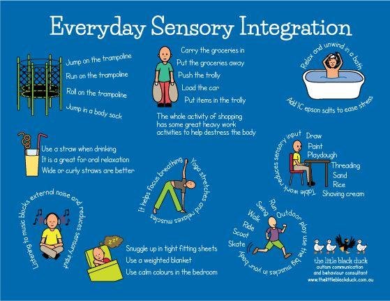 Creating A Home Sensory Diet