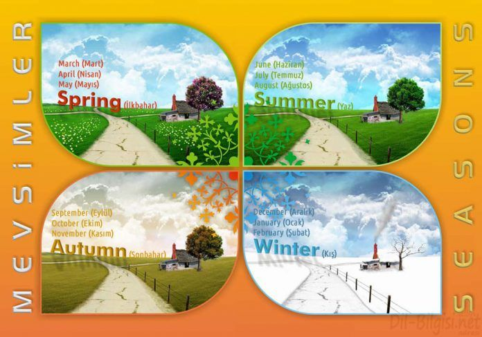 İngilizce Aylar ve Mevsimler months and seasons
