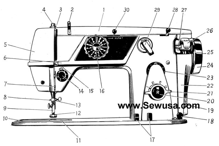 Nelco Model JA-38 Sewing Machine Instruction Manual
