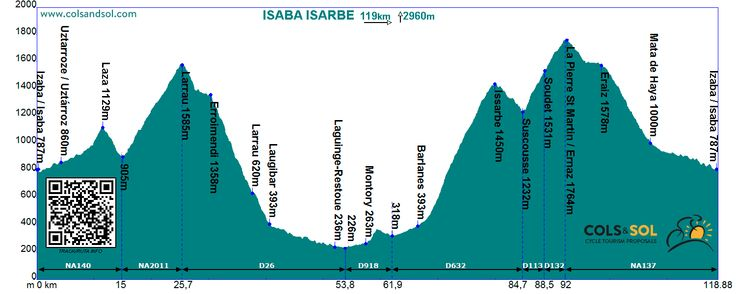 10 Isaba Issarbe guide rail
