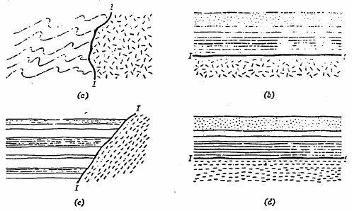 Contatos ígneos funcionando como fronteira entre domínios: (a) A superfície de contato é discordante em relação aos dois domínios; (b) discordante apenas em relação ao fabric da rocha eruptiva; (c) discordante em relação ao fabric da rocha encaixante; (d) geometricamente não é uma superfície de descontinuidade pois não é discordante com qualquer dos fabrics (Turner & Weiss, 1963).