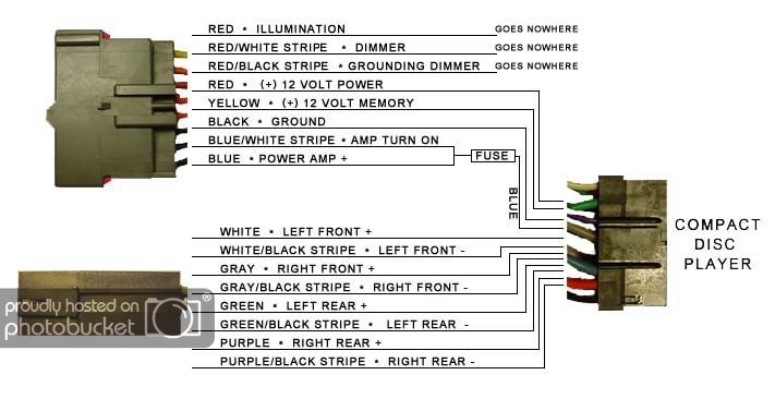 stereo wiring diagram for 1998 ford ranger  ford ranger