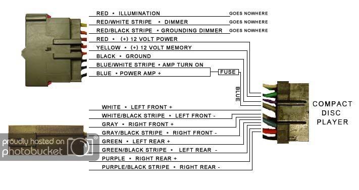 Stereo Wiring Diagram For 1998 Ford Ranger Ford Ranger Ford Explorer Ford Expedition