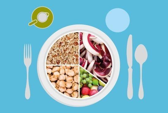 Mangiare sano con il piatto unico | casadivita.despar.it