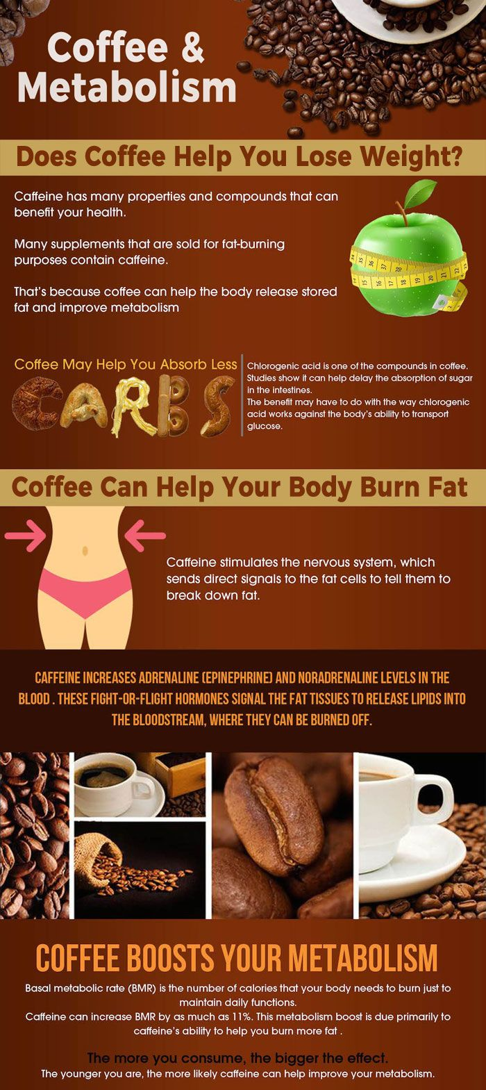 Coffee for weight loss. Coffee help lose weight