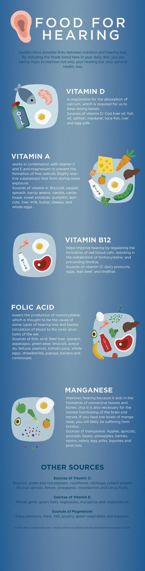 INFOGRAPHIC: We all know that vitamins work to keep us healthy, but did you know that vitamins can help your hearing as well? Studies show possible links between nutrition and hearing loss. Here are some foods that are chock full of ear-friendly vitamins. Add them to your grocery list today! Source: Widex Listen Now, Magazine 3