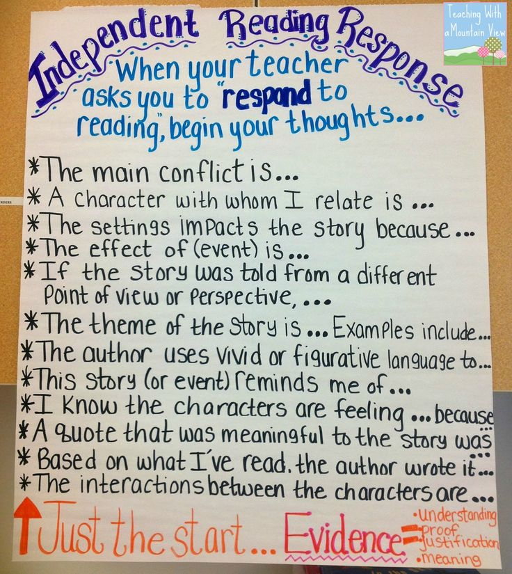 Standard 1: Knowledge of Literacy-   1.3 Develop reading comprehension and promotion of   independent reading including:   • Literary response and analysis.   -Independent Reading Response Anchor Charts