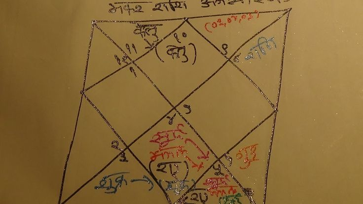 Makar Rashi August 2017 , Capricorn August 2017 , Horoscope Popular Surat