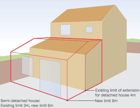 94826fd0dd442e68a0662b810f1d143a cottage extension planning permission best 25 planning permission for extensions ideas on pinterest,Planning Permission For New House