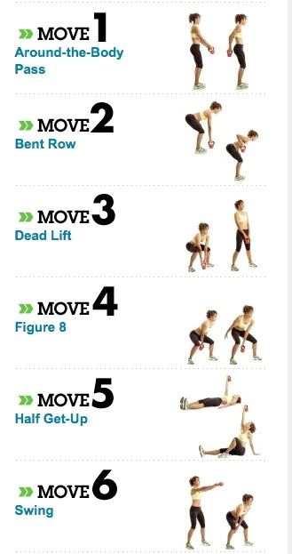 womens kettlebell workout-- around the worlds are KILLER just saying