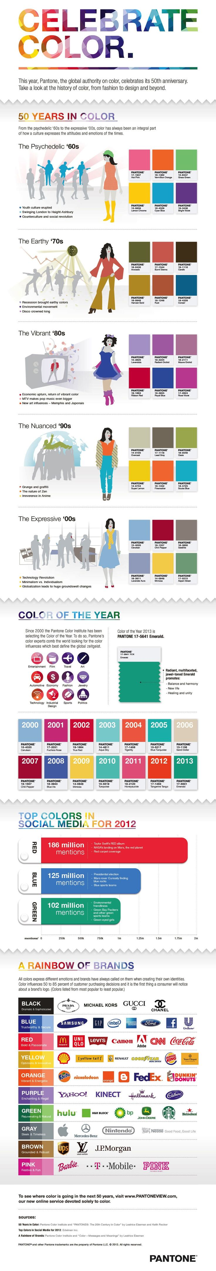 A PANTONE INFOGRAPHIC OVER 50 YEARS |  PANTONE published an infographic which shows the predominant colors for each decade, in the sixties the favorites were the psychedelic colors, in two thousand pastel type colors. It also recounts the colors of the year, since 2000 was the first year that began naming a color, the color of 2013 is green emerald. Another interesting thing: the predominant colors in social media, red predominates. Also makes a mention of the colors PANTONE most used in…