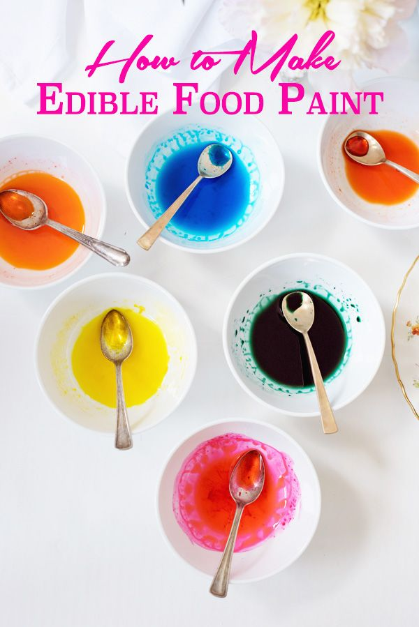 How to Make Edible Food Paint and Ideas for How to Use It! Great for a party or decorating cookies or cake.