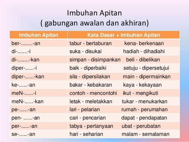 Image Result For Imbuhan Akhiran Teaching Materials Teaching Image
