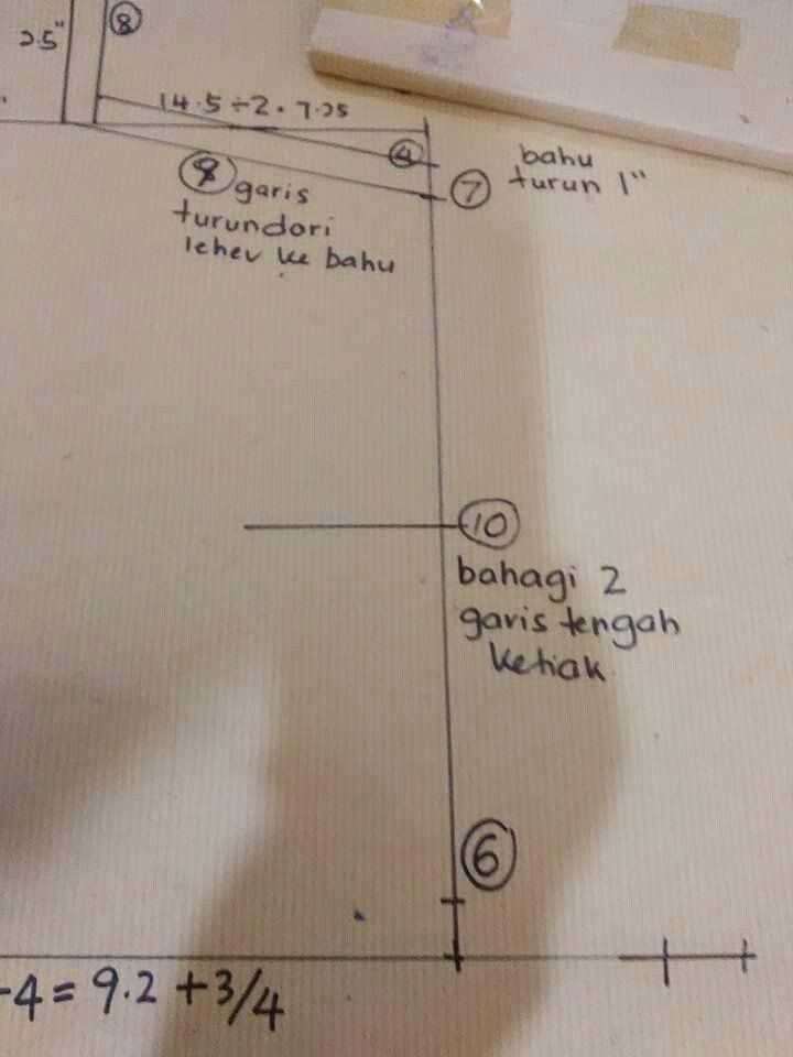 """kebaya7  (no10 adlah bahagi2 bermula dr turun bhu 1"""")"""