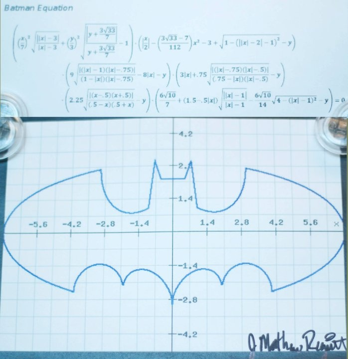 56 best High School Math - Schoolfy images on Pinterest High - print graph paper word