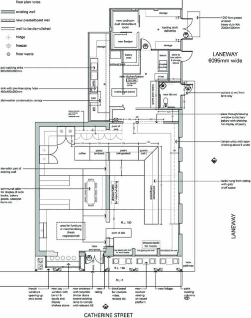 7 best kitchen floor plans images on pinterest bakery for Bakery floor plan