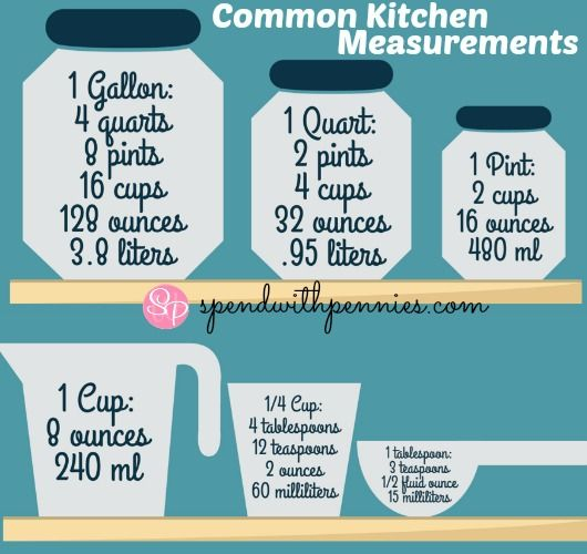 Love it?  Pin it to SAVE it for when you need it! Follow Spend With Pennies on Pinterest for more great tips, ideas and  recipes! This is a handy chart of common kitchen measurements that I've created!  I've made it into a FREE printable  so you can...