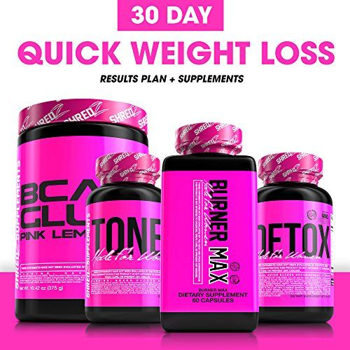 Geodon Withdrawal Weight Loss