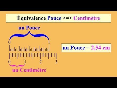 Equivalence pouce - centimètre : pouce - cm - Convertisseur pouce - cm - Conversion