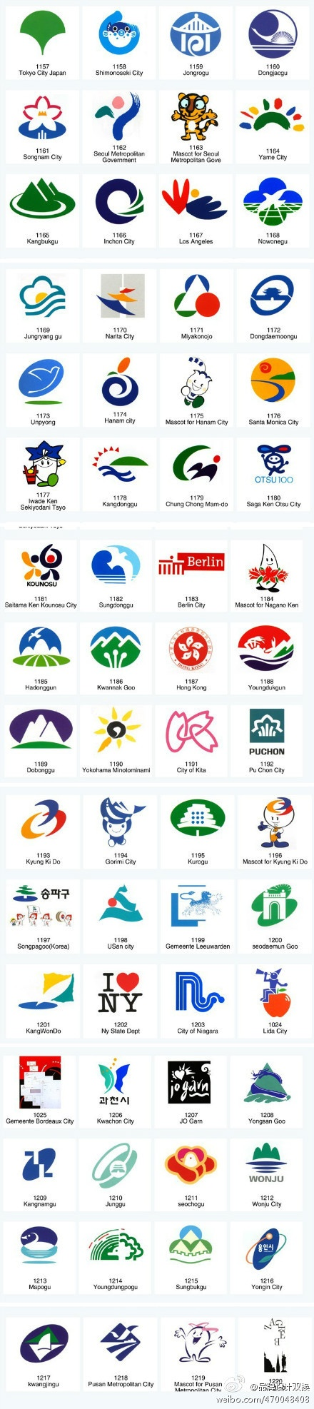 City logos most of these are terrible probably derived from competitions