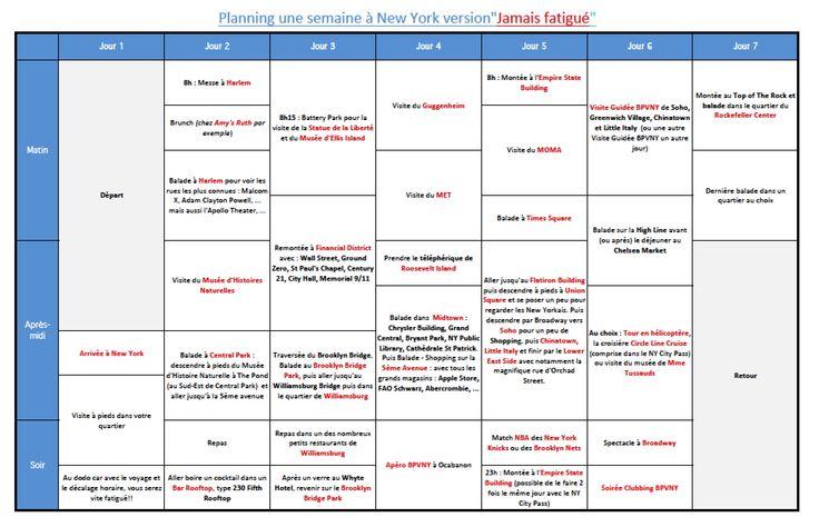Les Bons Plans pour un voyage à New YorkPlanning pour une semaine à New York : 4 plannings types différents