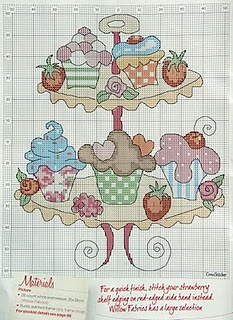 Cupcakes Cross Stitch Pattern