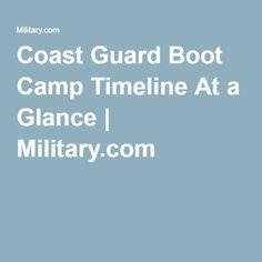 Coast Guard Boot Camp Timeline At a Glance   Military.com