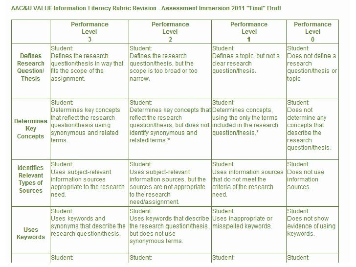 sample of appendices in thesis