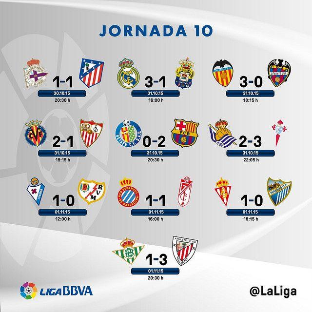 Liga BBVA (Jornada 10): Resultados