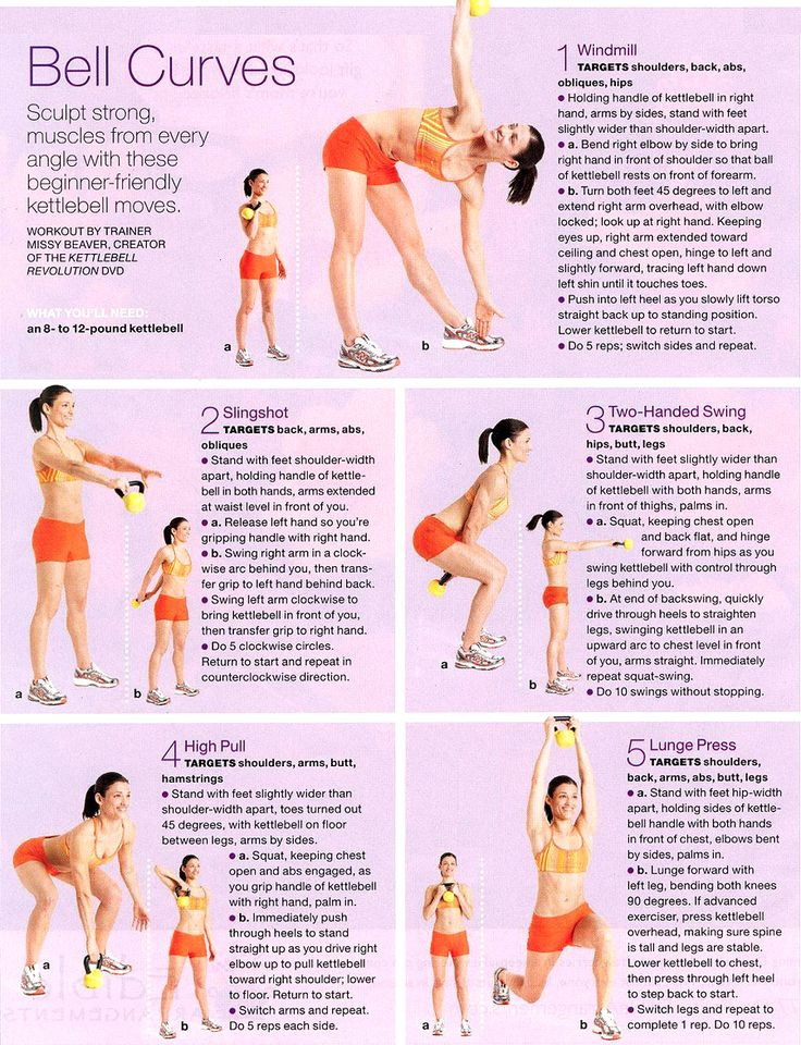 Beginner Kettlebell Workout - haven't used kettlebells before.. Think I'd like to try it.
