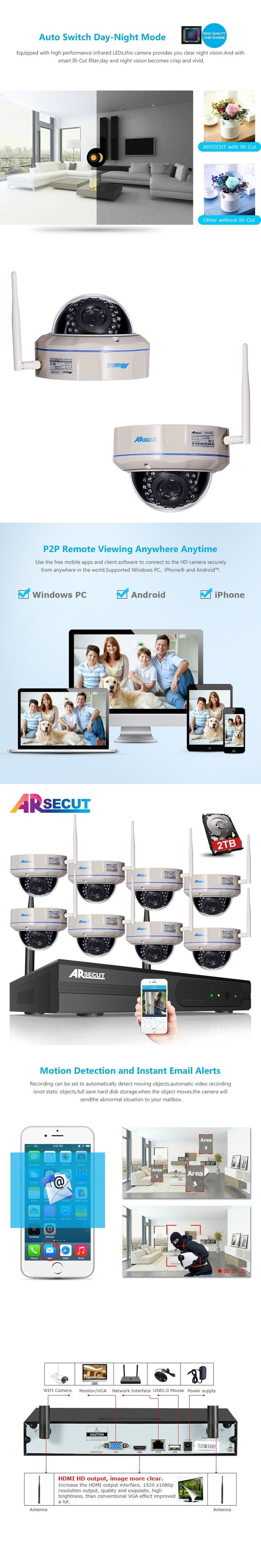 Plug And Play 8CH NVR Wireless CCTV System 2TB HDD 720P HD H.264 Vandalproof Dome Home Security IP Camera WIFI Surveillance Kit #homesecuritysystemwebsite