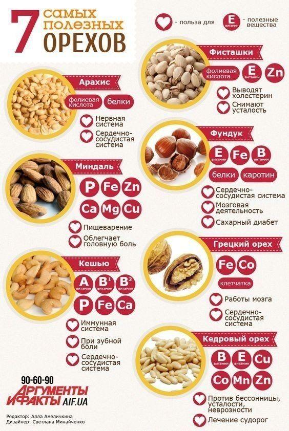 0% жирности Продукция для укрепления и поддержания здоровья. Программы оздоровления. Биологически активные добавки.