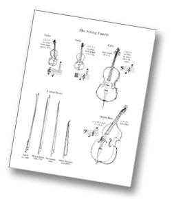 Families of the Orchestra. Great worksheets for notebooking studies!