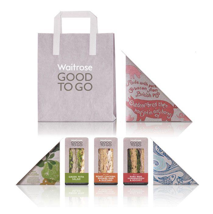 Waitrose take out packaging.simple bold ingredients pattern illustration sandwich
