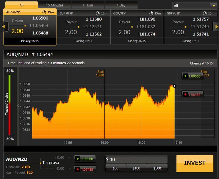 Novinka: Prověřený broker HighLow.net