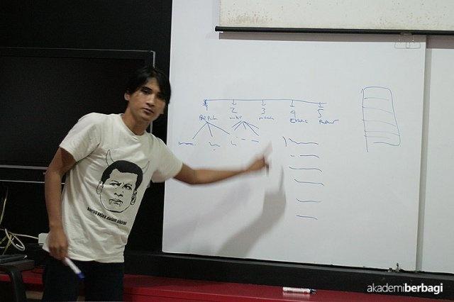 Guru Zen RS at Akber Jakarta