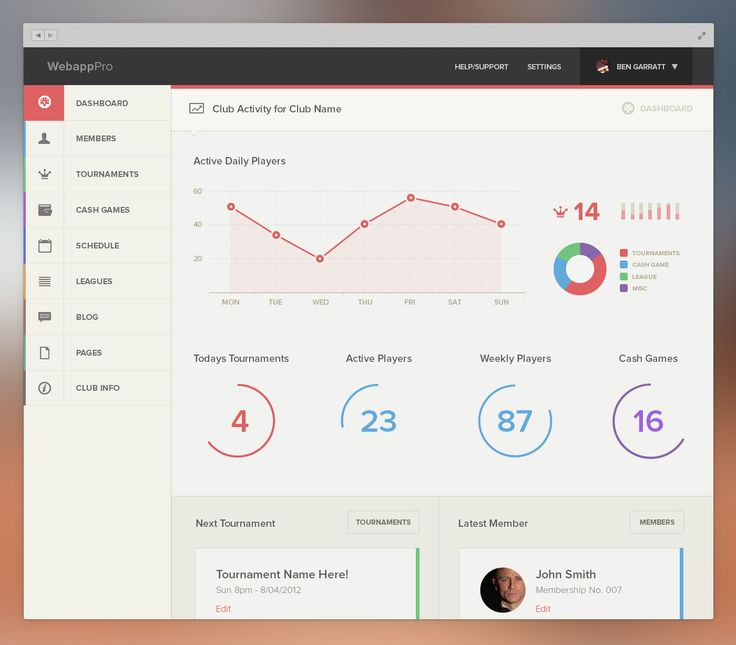 7 best qlikview images on pinterest dashboards data visualisation 30 beautiful examples of flat design fandeluxe Gallery