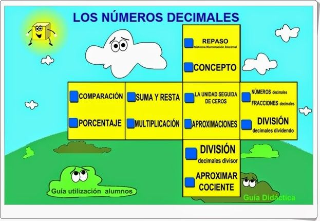 """""""""""""""Los números decimales"""""""" es una aplicación editada por el Instituto Nacional de las Tecnologías de la Educación y abarca la comprensión de estos números y de todas sus operaciones. Es especialmente valiosa como la mejor forma de comprender """"""""El Sistema de Numeración Decimal"""""""" de forma gráfica. Corresponde a los últimos niveles de Educación Primaria y al inicio de la Educación Secundaria Obligatoria."""""""