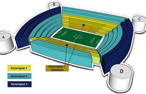 Купить Билеты на футбол Реал Мадрид - План стадиона Сантьяго Бернабеу по категориям
