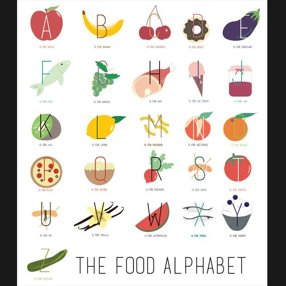 Kitchen Poster Food As Alphabet With Food Name: Fun Food Alphabet Kid's Art Print By SaccoStudios On Etsy