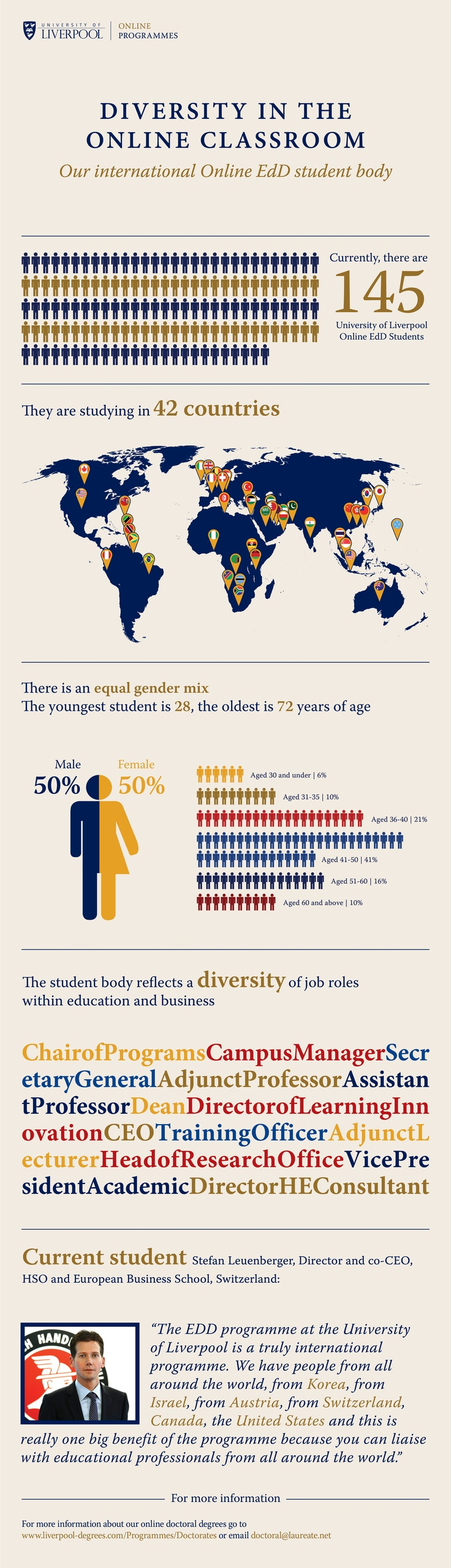essay on diversity in the classroom
