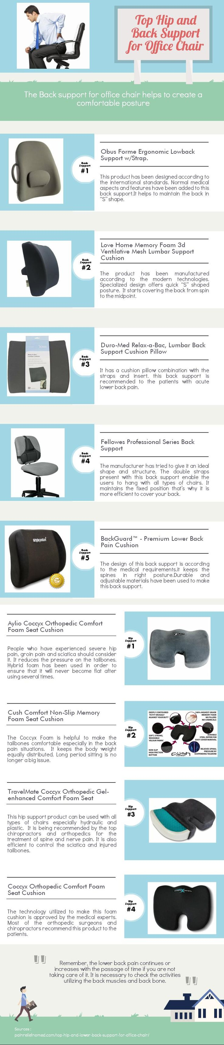 Top Hip and Back Support for Office Chair. Humans are dependent on modern lifestyles and technologies. With the passage of time, we are getting more and more dependent on the instruments, vehicles and gadgets bringing comfort in life.