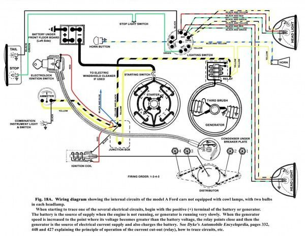 Model A Ford Wiring Diagram Diagram Wire Ford